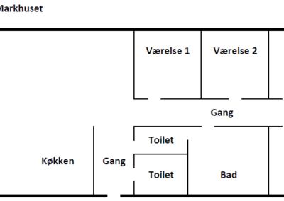Plantegning - Markhuset